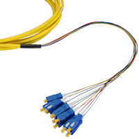 Fiber Cables - Single-Mode & Multi-Mode